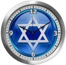 Telling Time in Hebrew